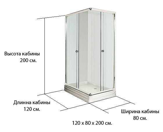 Размеры душевых кабин: маленькие, большие, угловые